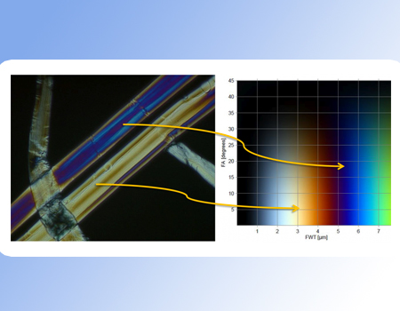 World's first technology for measurement of fibre wall thickness