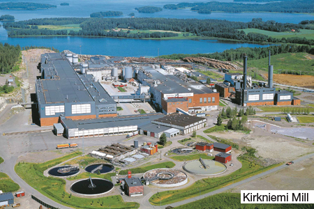 Sappi continues to invest for the future in its Lanaken and Kirkniemi mills