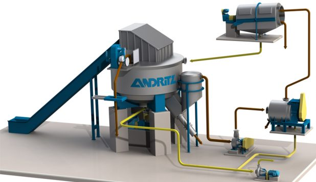 ANDRITZ to supply equipment for recycled fiber system to Sonoco-Alcore, Finland