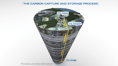 Cutting Cost of CO2 capture in process industry