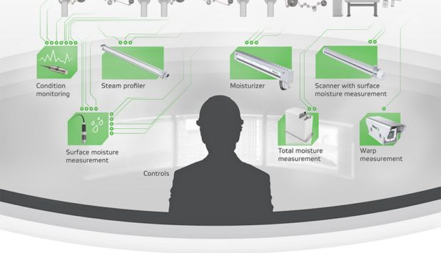 Valmet launches new quality management solutions for corrugators