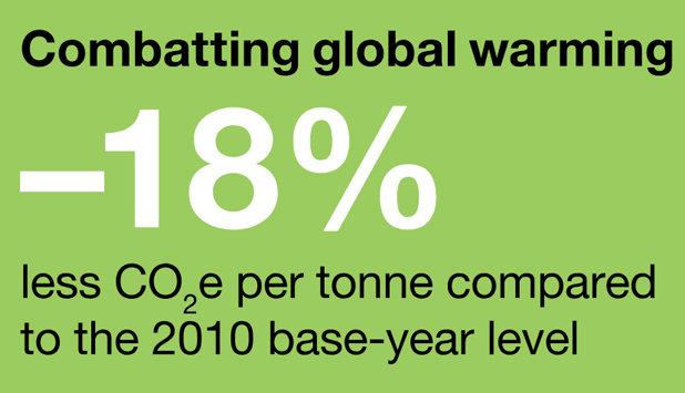 Stora Enso's Sustainability Report rated among top ten globally